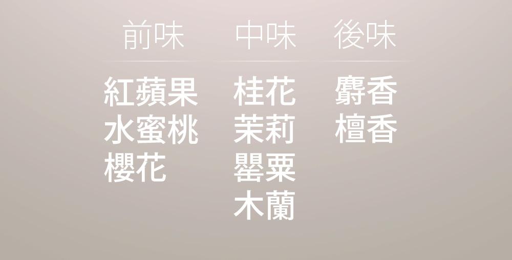 【14-3法國調香師條配3】7-4_03.jpg