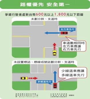 防禦駕駛心法圖片2