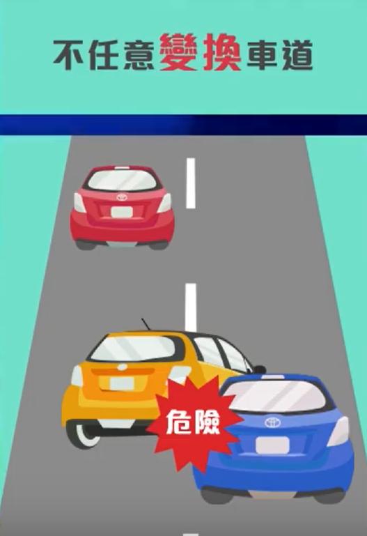 防禦駕駛心法圖片1