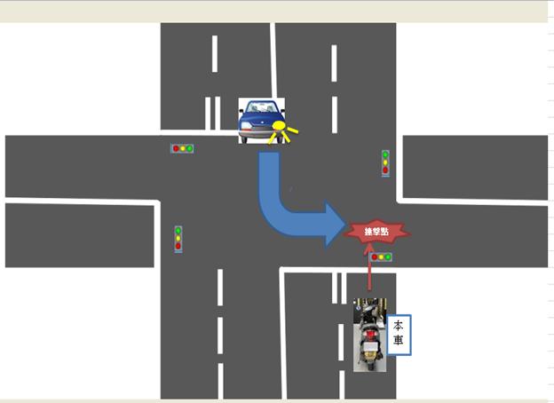 防禦駕駛心法共1張圖片